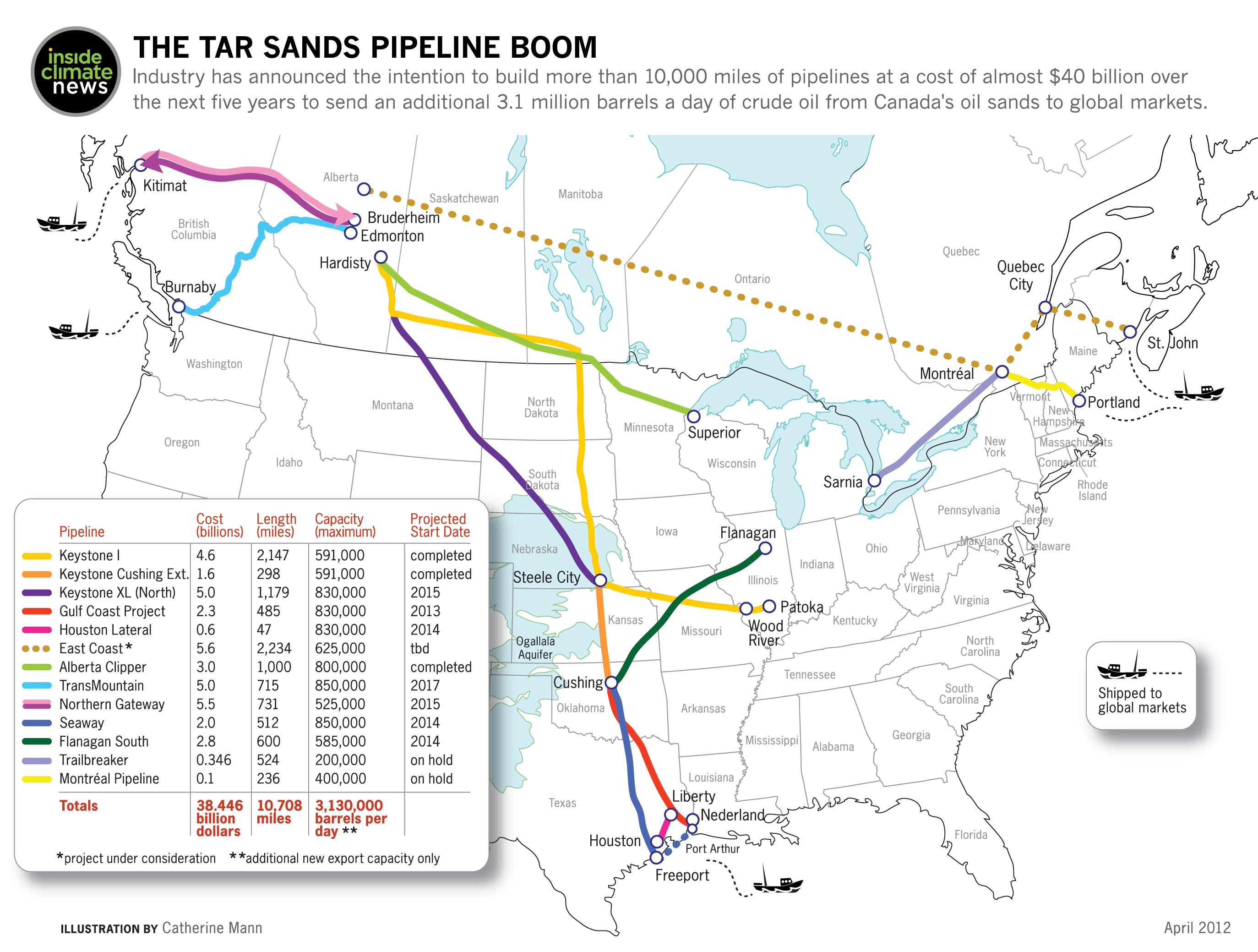 Transcanada Gets Final Ok For Last Leg Of Keystone Pipeline Down - Keystone Pipeline Map Texas