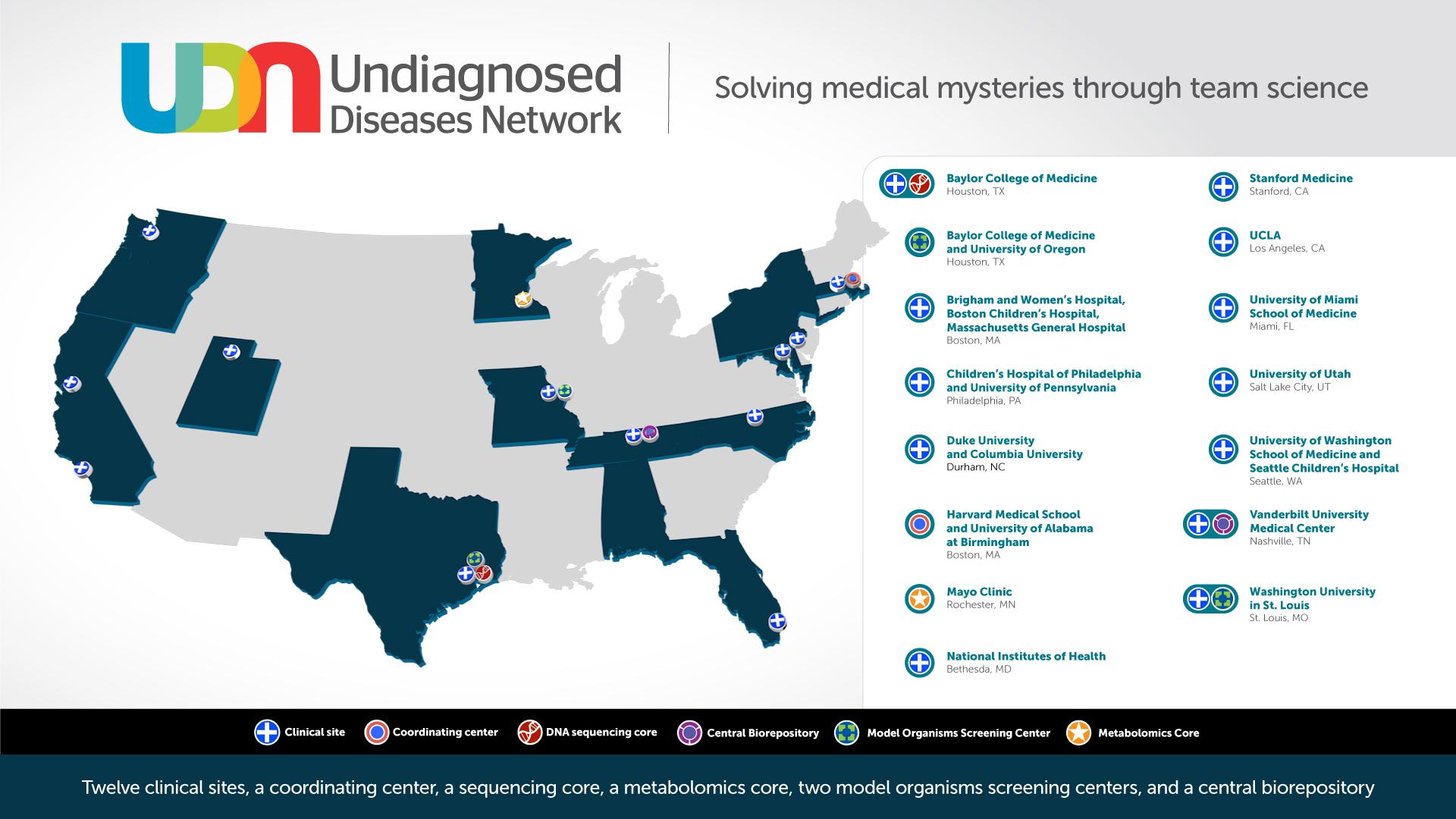 Udn Sites - Baylor Hospital Dallas Texas Map