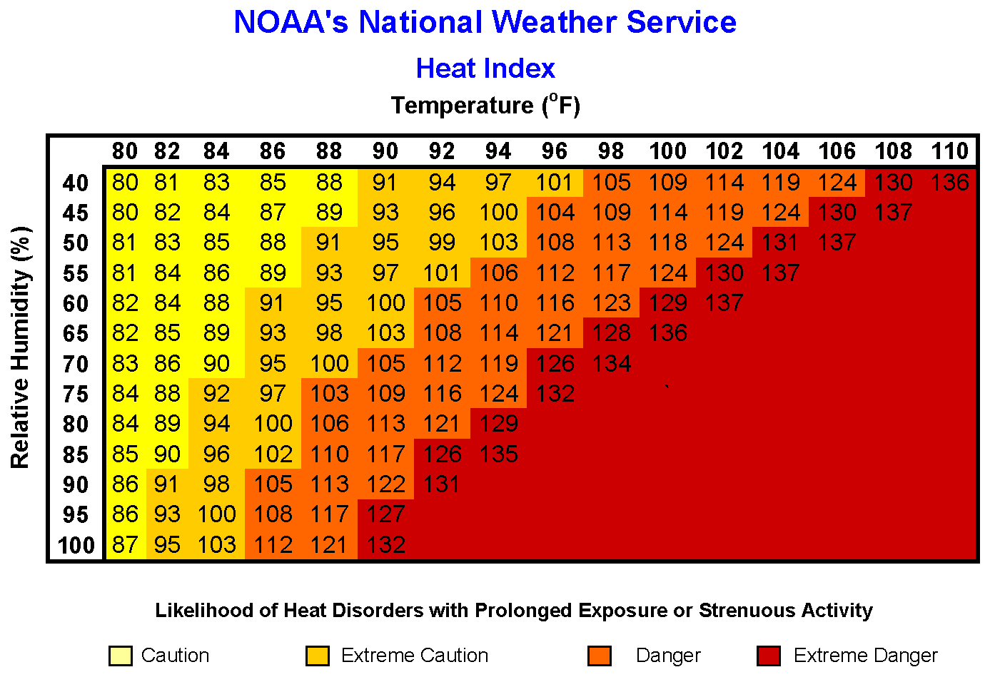 What Is The Heat Index And Why Is It Used? | The Weather Channel - Florida Heat Index Map