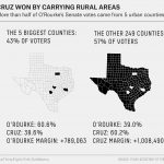 What Really Happened In Texas | Fivethirtyeight   Beto For Texas Map