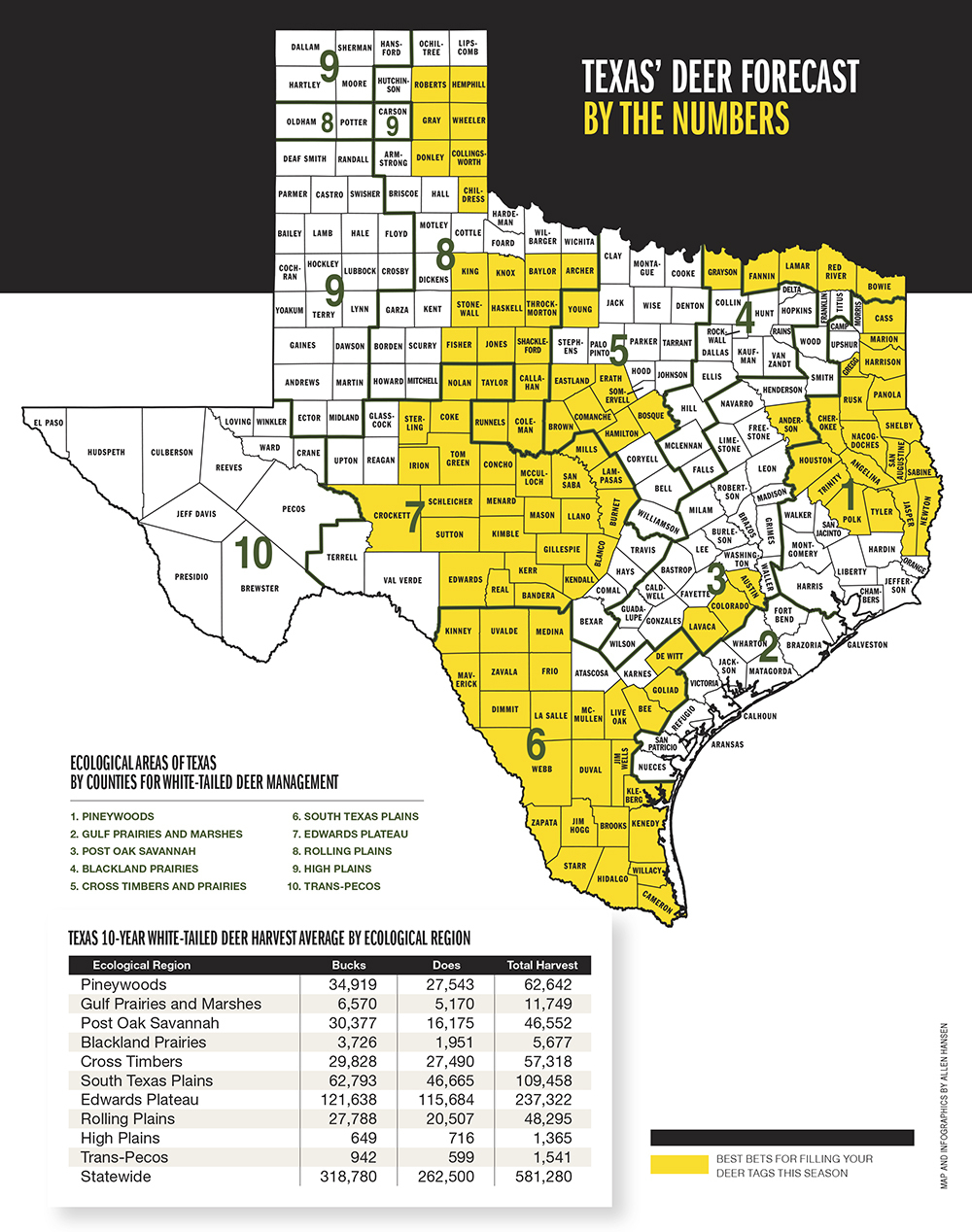 Whitetail Deer Rut Map 2018 | Calendar Template Printable - Texas Rut Map 2017