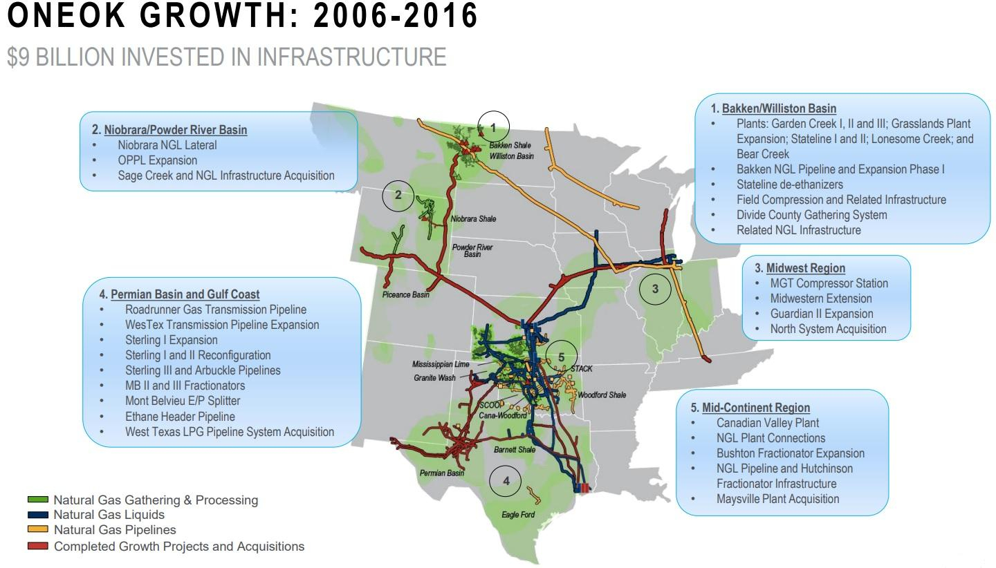 Why You Should Avoid Kinder Morgan And Buy This Superior, Higher - Oneok Pipeline Map Texas
