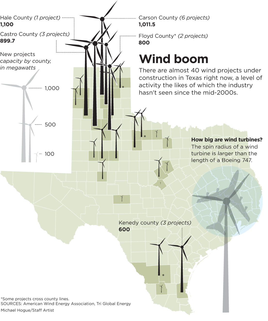 Wind Rush: From The Panhandle To The Gulf Coast, Wind Projects Flood - Wind Farms Texas Map